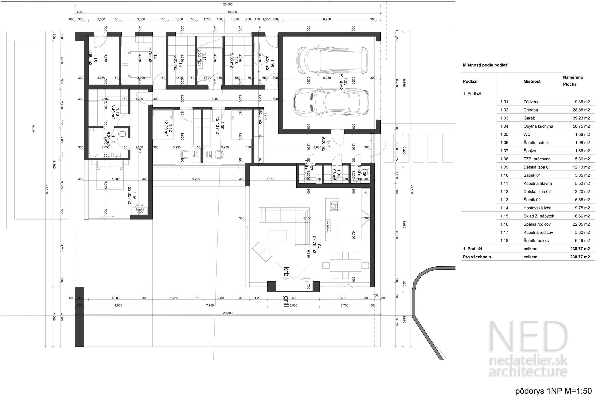 Projekty domov IZO