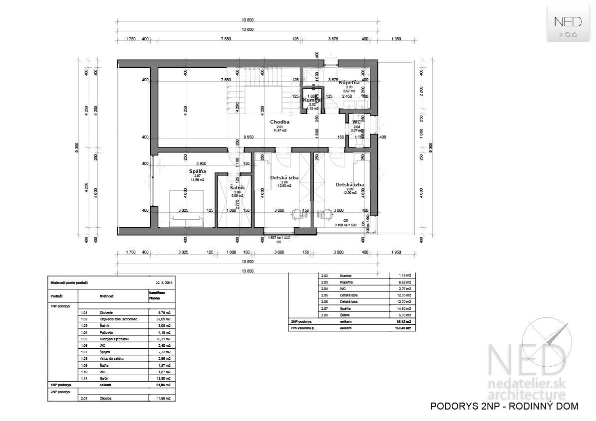 Návrh domu MAC