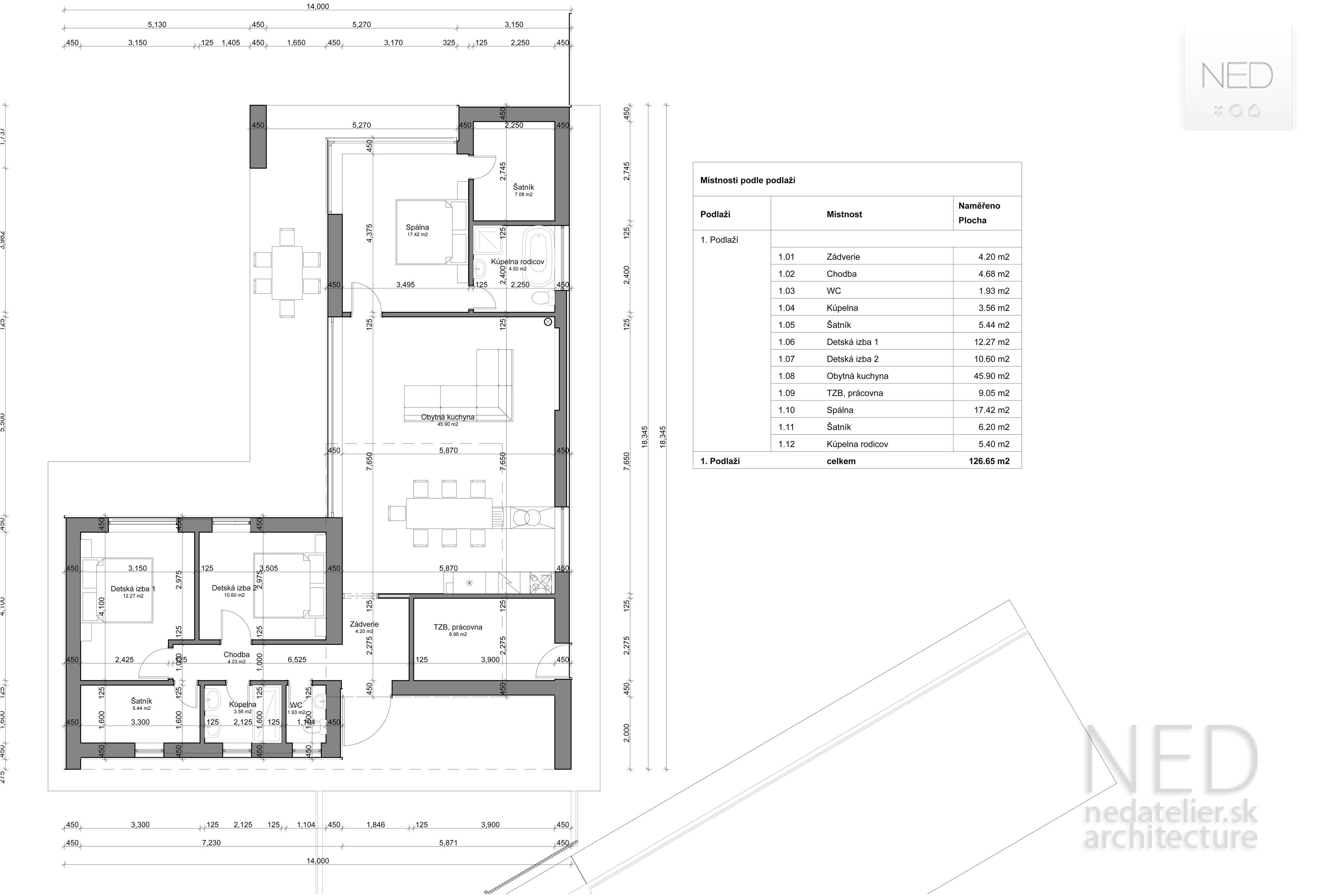 Projekt domu KRI