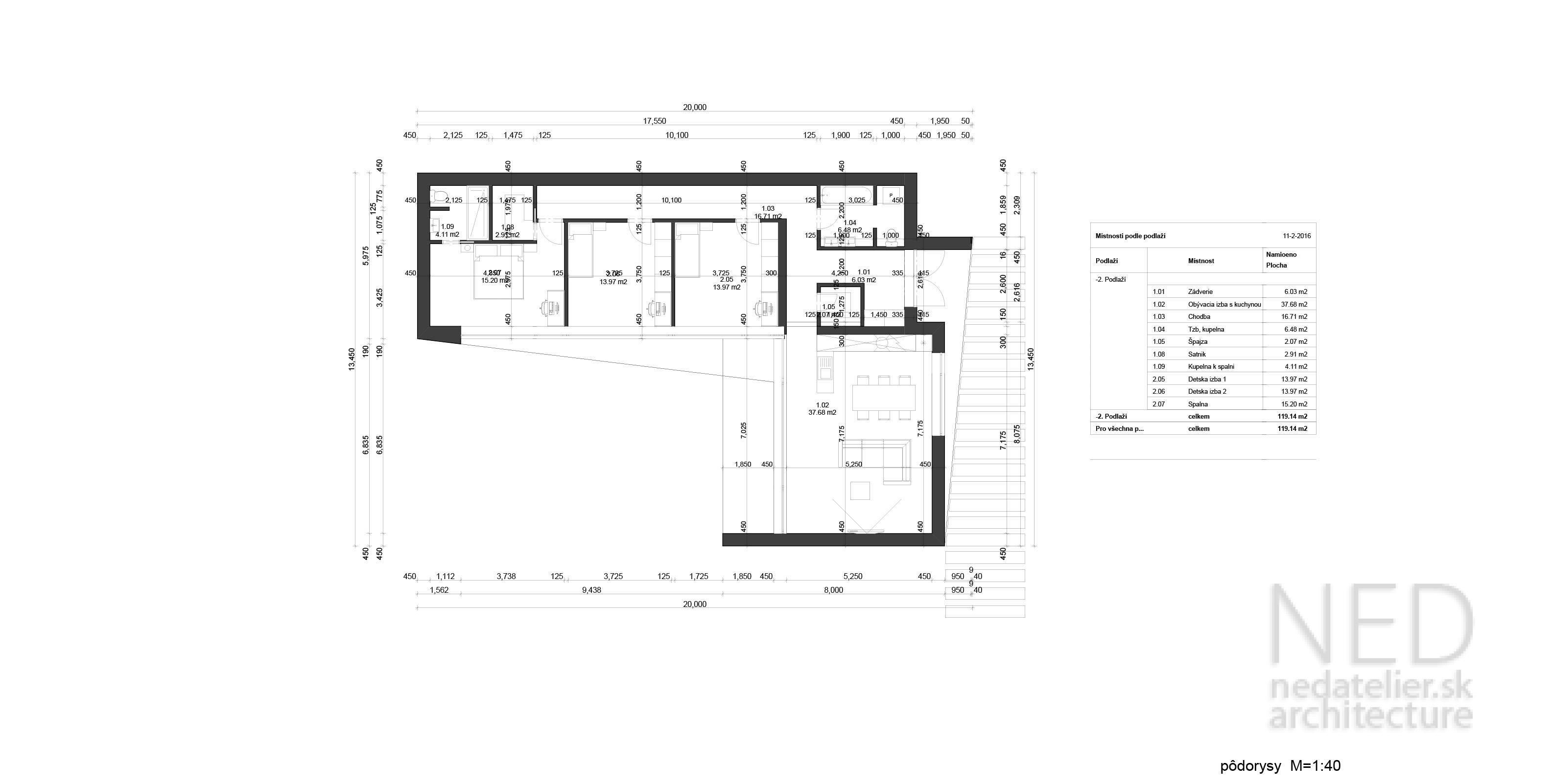 Projekt domu REV